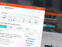 Nextpost Content Reporting Tool