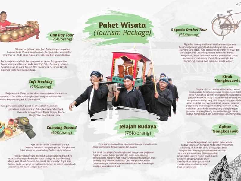 Nongkosawit Leaflet By Alfiatin Nur Khasanah On Dribbble