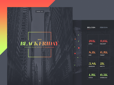 Black Friday 2015 - Live infographic