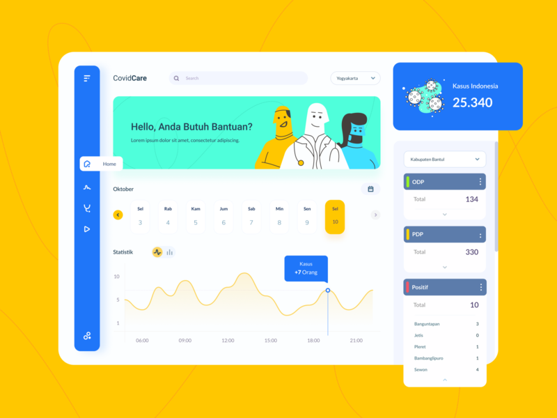 CovidCare - Covid19 Information Dashboard flat simple colorful nurse hospital doctor parameters covid19 corona medical dashboad web illustration digital design ui
