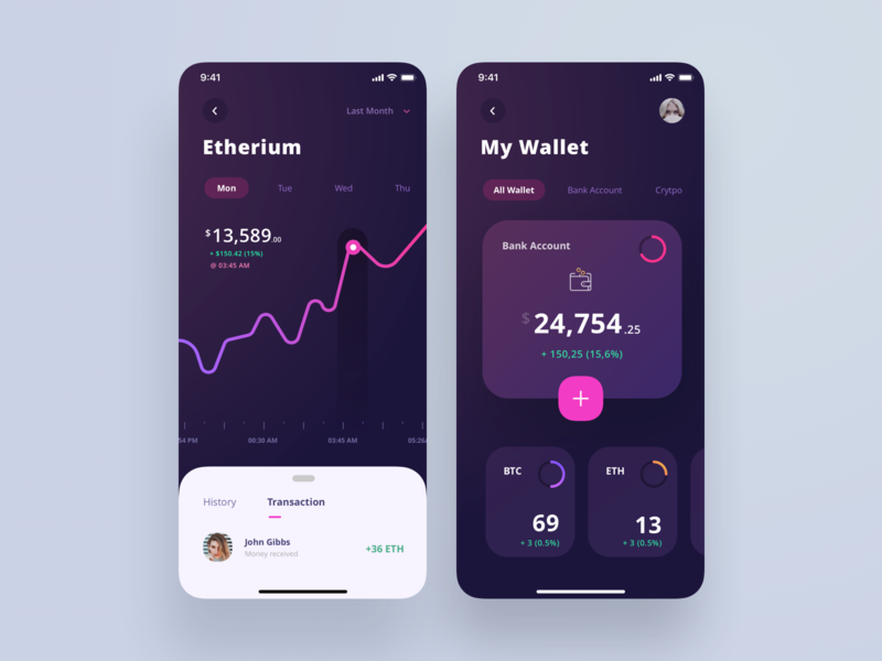 Crypto Wallet App diagram stats finance trading bank bitcoin etherium wallet crypto currency application ui app