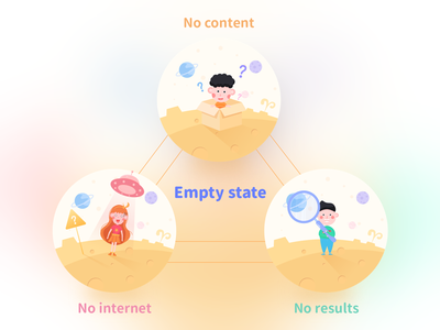 IP-Empty state empty states kid kids branding illustration