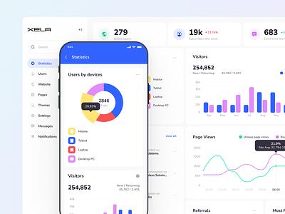 Xela Design System - Dashboard Templates apps dashboard swiftui template templates ui kit prototyping figma design system
