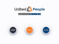 United People Foundation