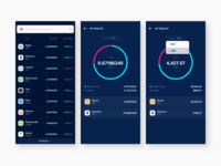 Cryptocurrency - Coin list, My Wallet