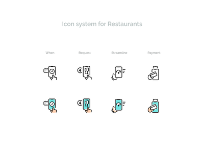 Icon system for Restaurants figma streamline request when outline payment iconset food cafe business restaurant system icons