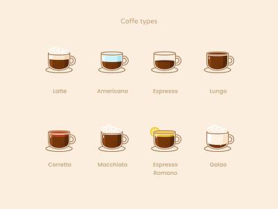 Coffee types coffeeshop dribbble best shot drinks menu coffee shop corretto macchiato romano galao lungo espresso americano latte types coffee cup coffee