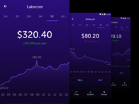 Currency Tracker Screen