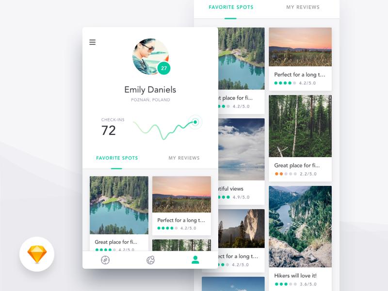 Harmony UI Kit – User profile