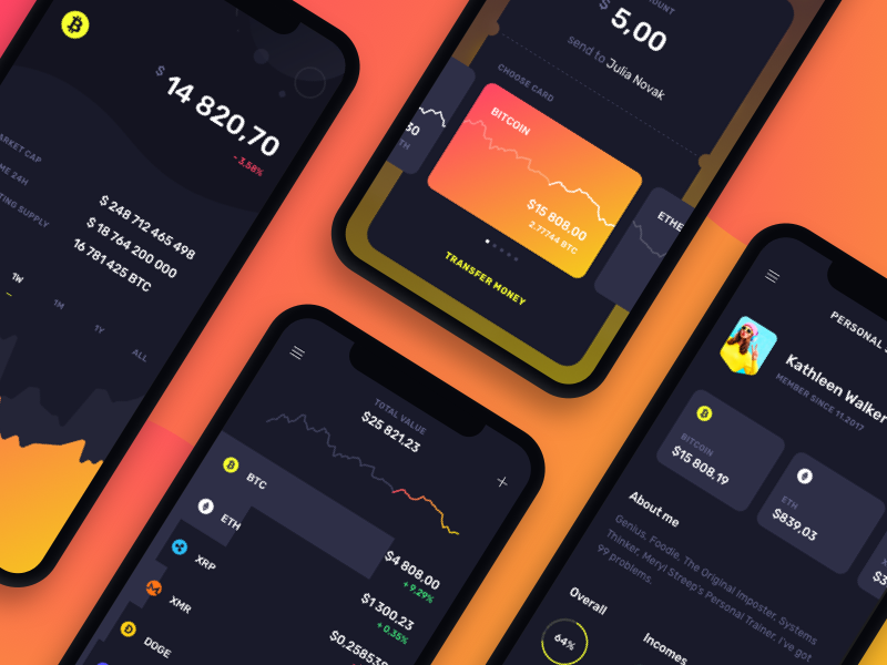 Midnite - iPhone X iphonex statistics wallet blockchain cryptocurrency crypto chart graph stats mobile kit ui