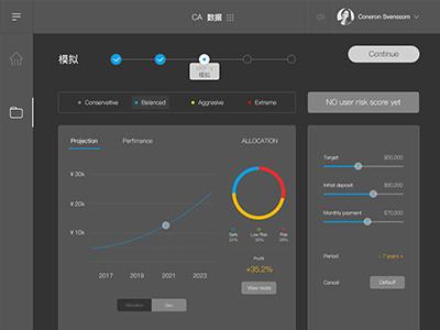 数据 金融 理财 app