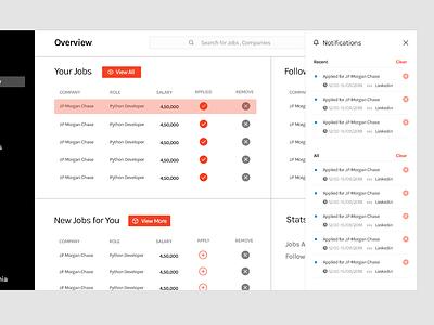 OWL \ Job tracking App - Notification pop up icon saas python app web application web app dash dashboad ux ui app web web app design menu notification popups