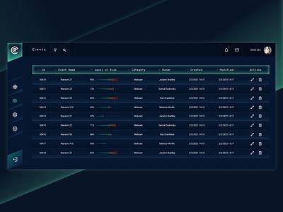 Cyber Dashboard - Events cyber security ux dashboard app ui desktop application design cyber product design dashboard design dashboard ux design ui design