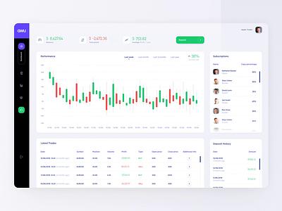 Trading platform - GWU forex trading platform trading system clean product design desktop application dashboard design dashboard ux design ui design