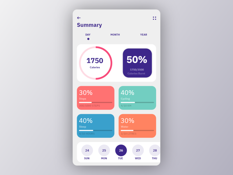 [3/11] [mobile design] fitness tracker summary dashboard summary fitness design user experience user interface ux ui