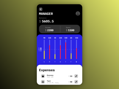 [5/11] [mobile design] expenses manager