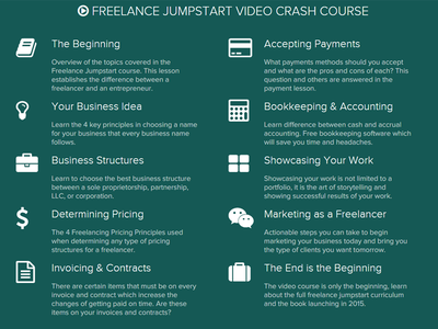 Resdesign Freelance Jumpstart Course Content freelance business free quote blog nathan allotey branding digital design