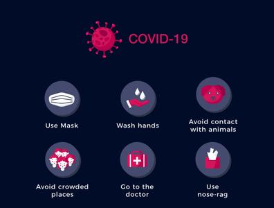 Covid-19/corona virus