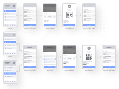 User Flow wireframe design application app uiux ux flow userflow