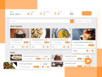 Restaurant Food Dashboard