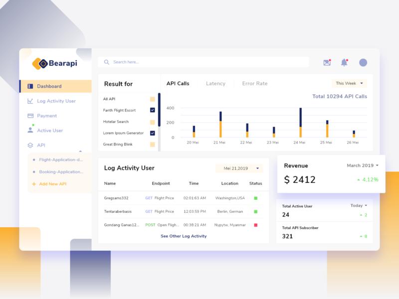 API Dashboard Statistic uidesign web website webdesign saas api dashboard app ui design analytics chart analytics statistic dashboard ui gradients