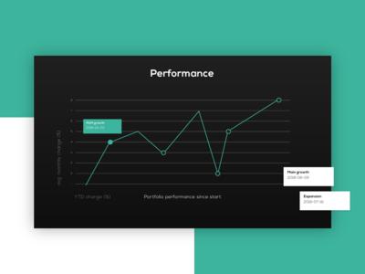 Exorior Capital - Performance Screen