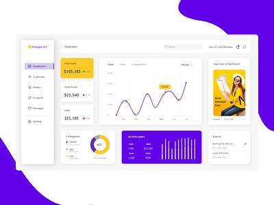 Dashboard For Online Store money management managment modern online shop web design website trend minimal mobile xd web uiux design online shopping store online dashboard ux ui