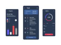 Marwin Task Management App UI Kit