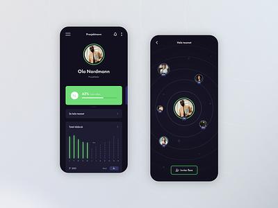 Prosjektstyring - App Design illustration ios project tool project management interaction design app ui ux modern clean application minimalistic norwegian interface design gif animation app design