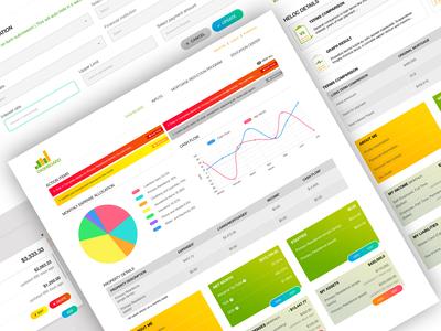 Finance website dashboard