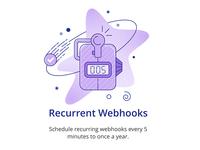 Recurrent Webhooks - Looper