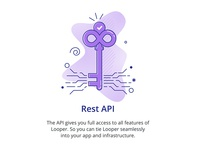 Rest Api for Looper