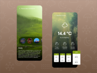 weather card text food hotels apple climate weather app ui