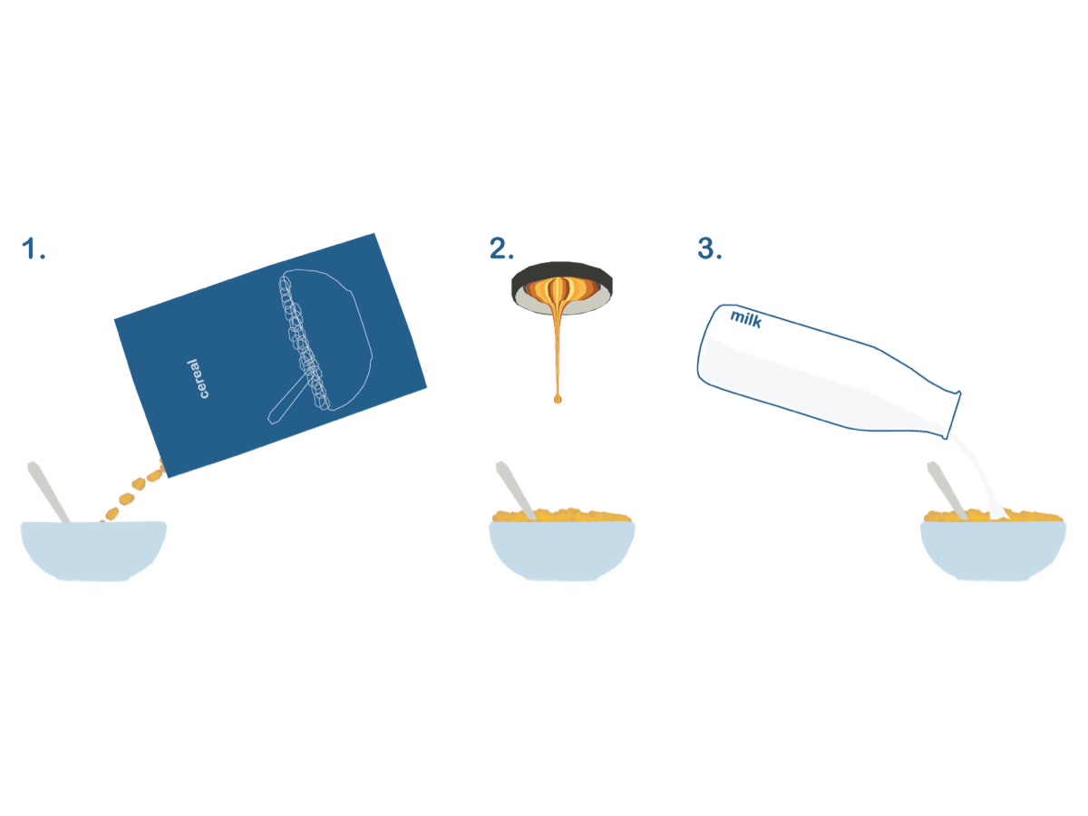 Breakfix _ First Iteration Assembly process flow user experience design adobe illustrator illustration