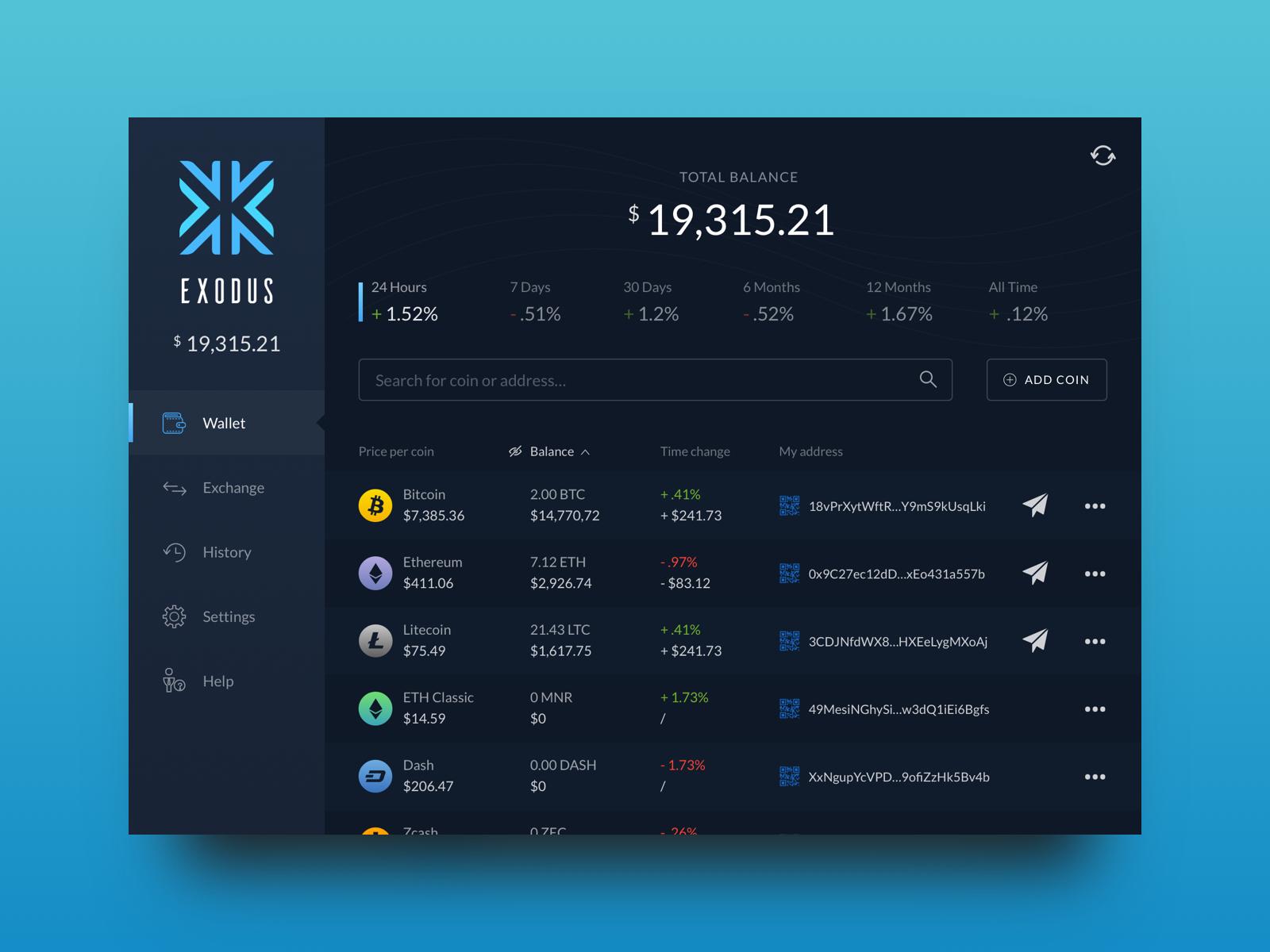 Best Maker MKR Wallets — Exodus Wallet