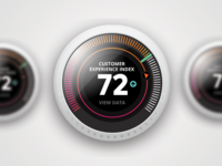Experimental Dashboard Dials