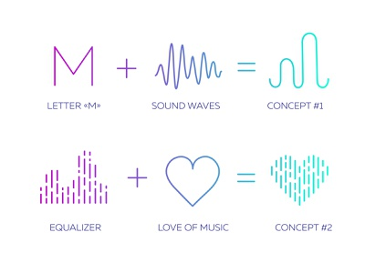 Logo Design Concepts for Music App design vector brand abstract identity design wave m logo music logo logotypes linear gradient logotype branding identity concepts ideas
