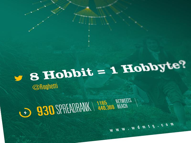 Wdmtg hobbit