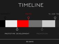 Timeline (agency, company)