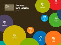 Usa by Designers 2