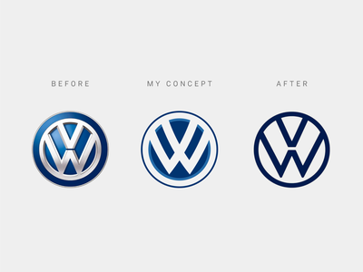 Volkswagen Logo Comparison logotype logo process concept logo logo inspiration vw electric car auto rebrand rebranding redesign volskwagen