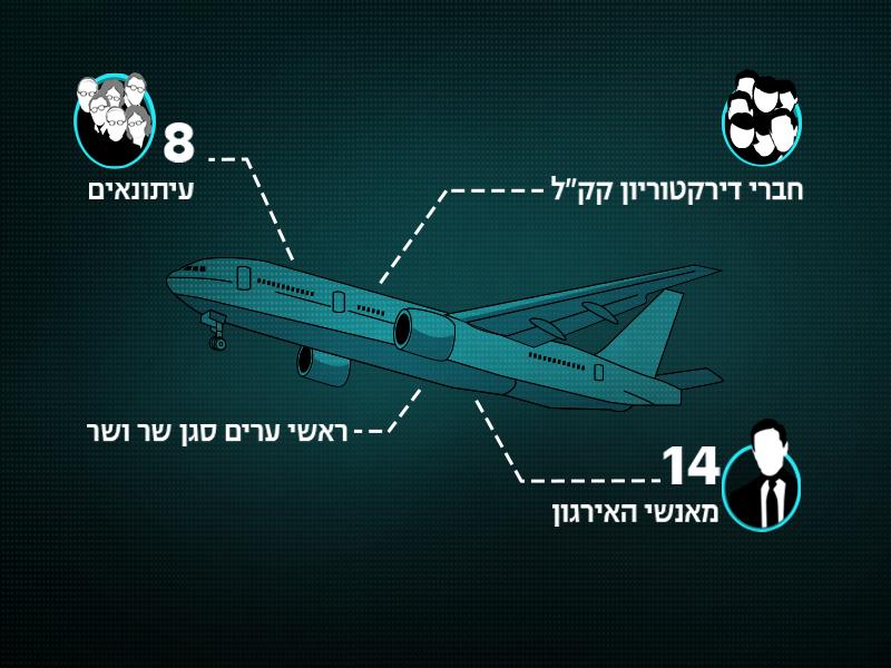 Plane design plane infographic hebrew news broadcast