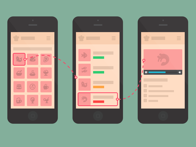 Mobile Cooking App Wireframe (free) free ios app flat illustration wire wireframe icon mock mockup freebie