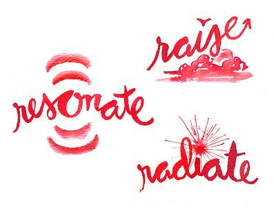 Resonate – Radiate – Raise watercolor ink script brush lettering