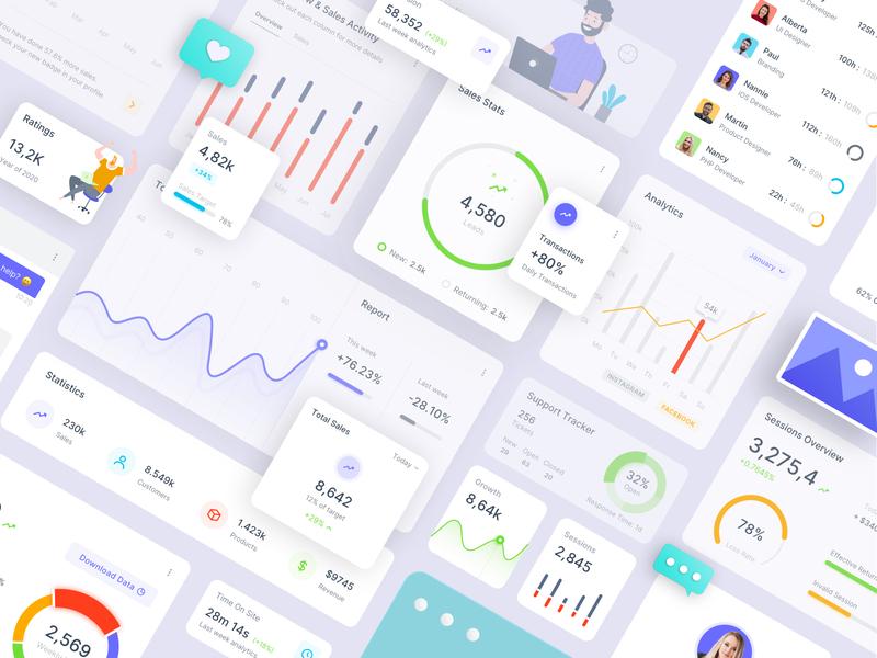 Sneat Clean & Minimal Dashboard UI Kit Widgets 👈 atomic design elements widget admin template admin theme xd dailyui uiux ui dashboad uikit figma dashboard ui sketch bootstrap admin