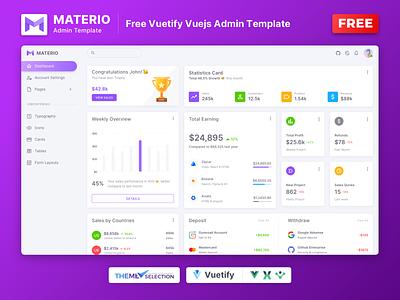 Materio – Free Vuetify Vuejs Admin Template dashboard kit admin theme admin panel admin template uikit dashboard html react vue.js vuejs admin dashboard sketch figma bootstrap admin