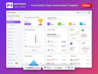 Materio – Free Vuetify Vuejs Laravel Admin Template