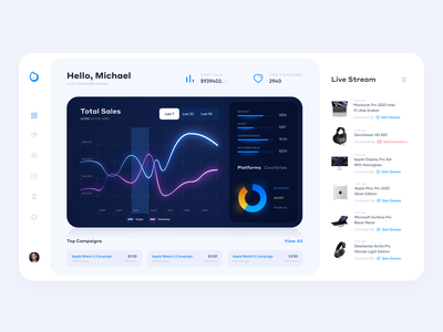 Sales Dashboard Concept metrics interface web ux ui neon light products chart shopify sales dashboard