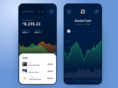 Crypto app screens – Transactions, currency course chart history dark wallet banking trade course coin transactions blockchain crypto design interface mobile ux ui