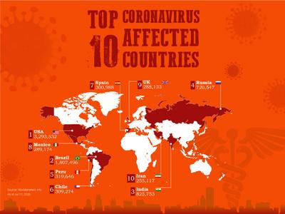 INFOGRAPHICS - Coronavirus TOP 10 corona virus corona branding illustrator infographic